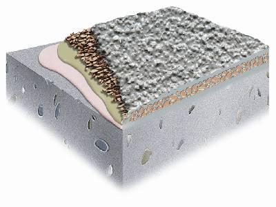 Gaco Concrete Coatings
